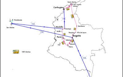 COLOMBIE – Bilan, Budget, Itinéraire, Conseils
